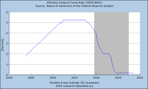 Federal Reserve Super Low Rate Policy Crushes Savers And The Elderly
